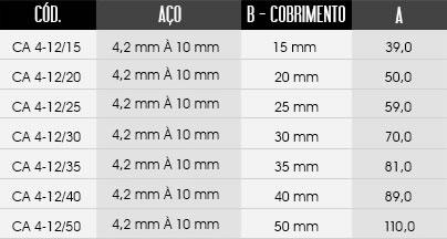 tabela de tamanhos do espaçador / distanciador CA - Circular Aberto (4 - 12 mm)