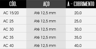 tabela de tamanhos do espaçador / distanciador AC - Espaçador Apoio Cadeirinha