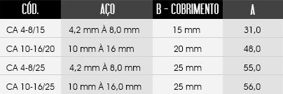 tabela de tamanhos do espaçador / distanciador CA - Circular Aberto (4 - 8 mm e 10 - 16 mm)