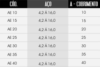 tabela de tamanhos do espaçador / distanciador AE - Apoio com Engate