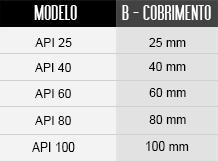 tabela de tamanhos do espaçador / distanciador API - Apoio Piso Industrial