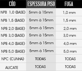 tabela de tamanhos do espaçador / distanciador Nivela Piso - Nivelador de Pisos Cerâmicos