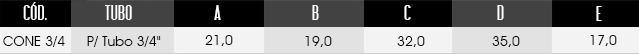 tabela de tamanhos do espaçador / distanciador Espaçador para Concreto CONE de Encosto 3/4